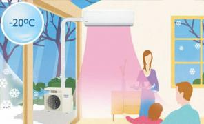 Economical heater. Winter set for air conditioner installation