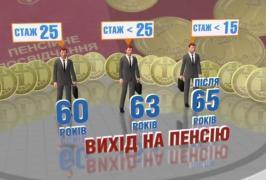 Работа агентом пенсионной реформы, высокие заработки